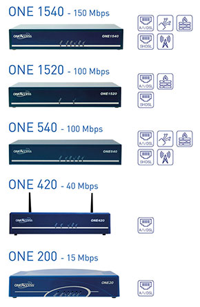 modems routeurs one access data