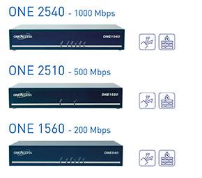 modems routeurs one access haute performance