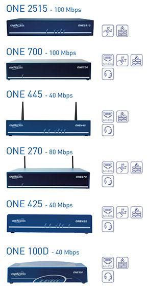modems routeurs one access voice